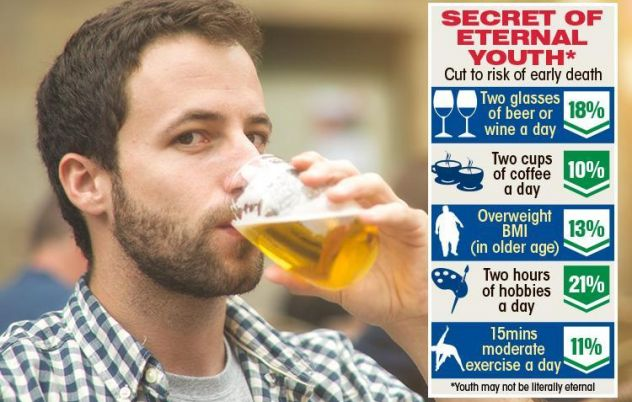 Drinking two beers a day 'slashes your risk of dying young by a fifth'